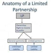 opinions on limited partnership